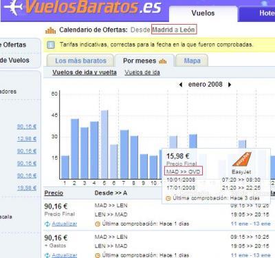 20071221153129-vuelosbaratos.jpg