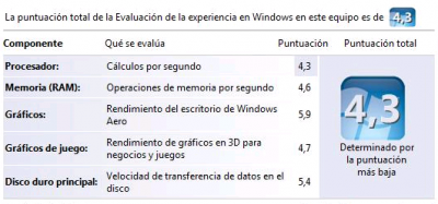 20100117130735-rendimiento-r3610-nvidia-ion.png